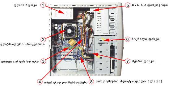 რისგან სედგება კომპიუტერი